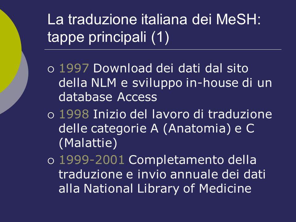 La traduzione italiana dei MeSH: tappe principali (1) 1997 Download dei dati dal sito della NLM e sviluppo in-house di un database Access 1998 Inizio