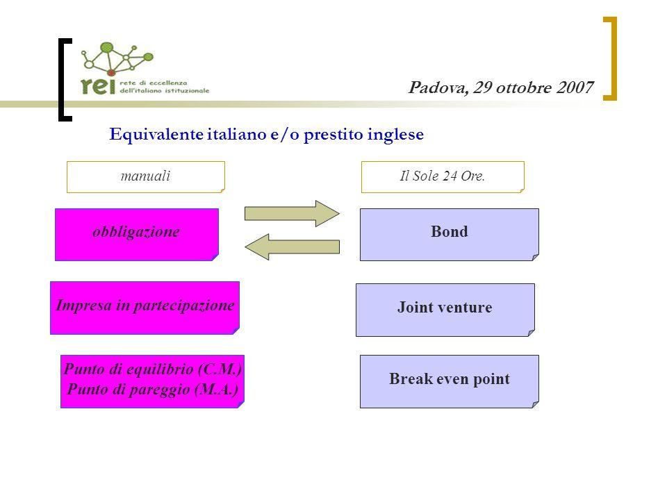 obbligazioneBond Impresa in partecipazione Joint venture Punto di equilibrio (C.M.) Punto di pareggio (M.A.) Break even point Equivalente italiano e/o prestito inglese C.M.