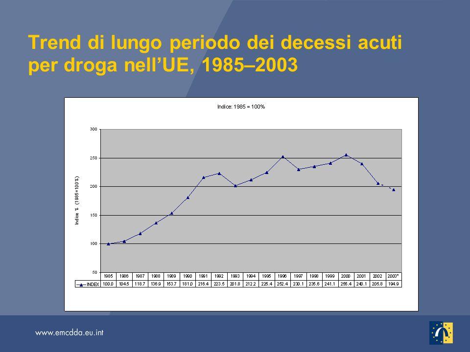Trend di lungo periodo dei decessi acuti per droga nellUE, 1985–2003