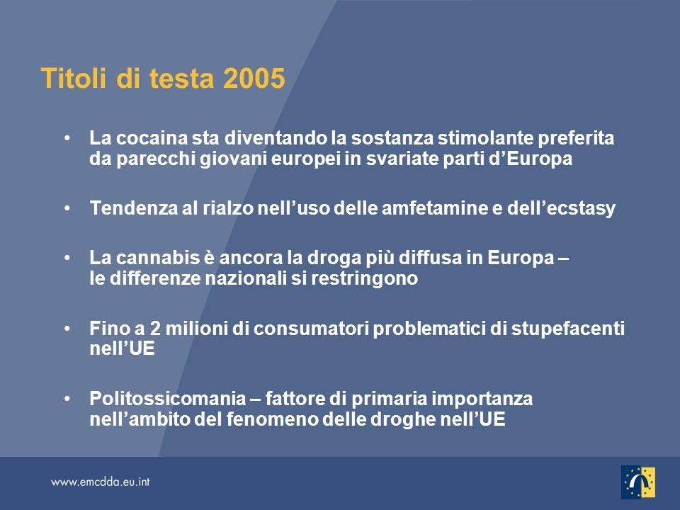 Titoli di testa 2005 Più di mezzo milione di europei usufruisce attualmente di una terapia sostitutiva.