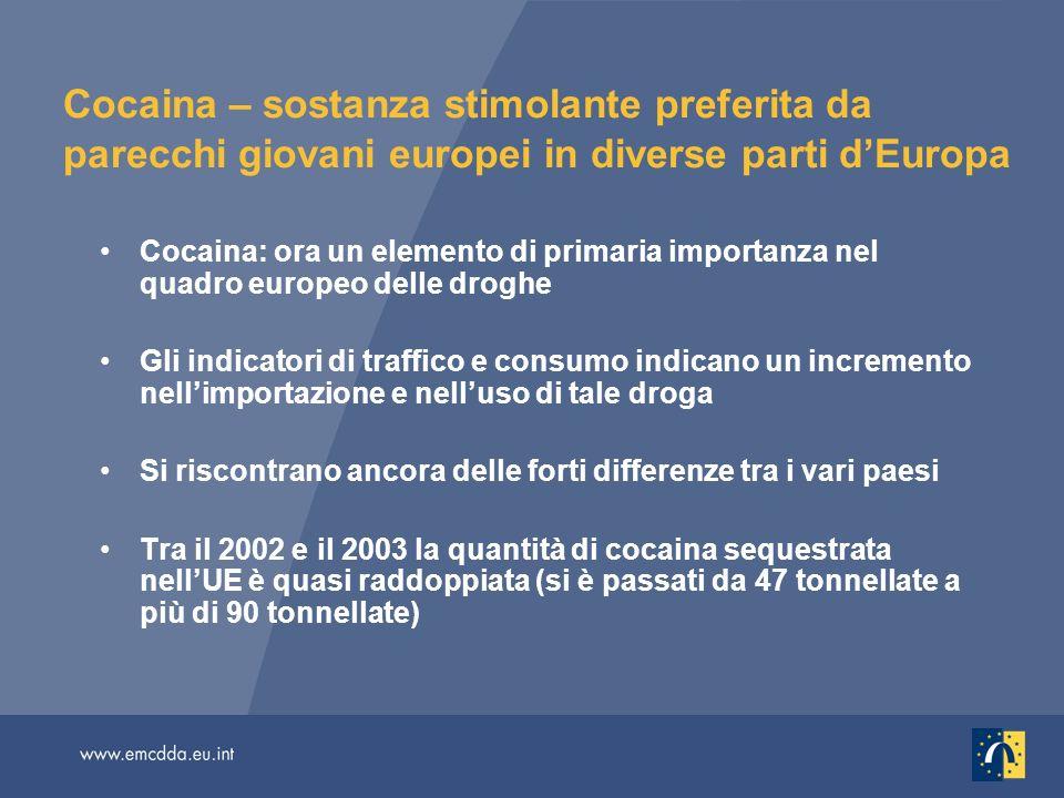 Cocaina – sostanza stimolante preferita da parecchi giovani europei in diverse parti dEuropa Cocaina: ora un elemento di primaria importanza nel quadro europeo delle droghe Gli indicatori di traffico e consumo indicano un incremento nellimportazione e nelluso di tale droga Si riscontrano ancora delle forti differenze tra i vari paesi Tra il 2002 e il 2003 la quantità di cocaina sequestrata nellUE è quasi raddoppiata (si è passati da 47 tonnellate a più di 90 tonnellate)