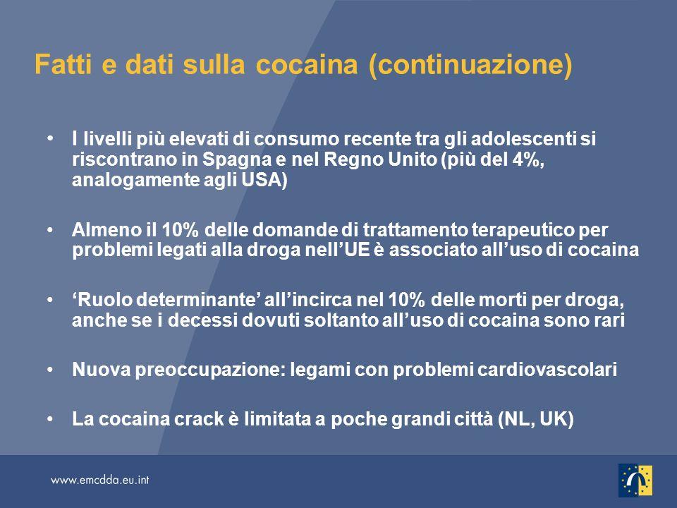 Consumo recente di cocaina (anno passato) tra adolescenti (15–34 anni)