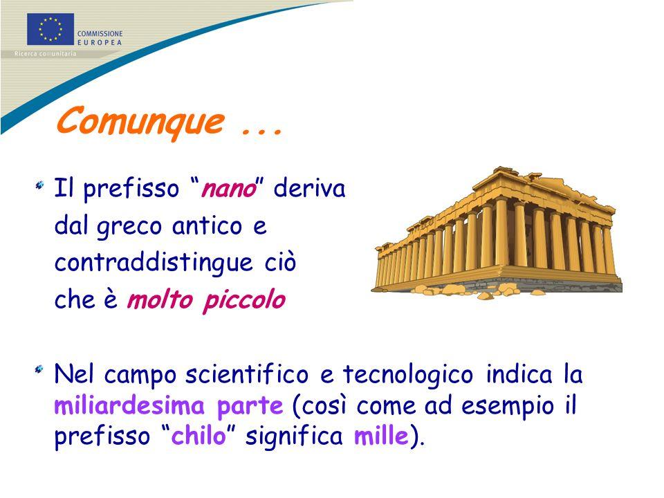Comunque... Il prefisso nano deriva dal greco antico e contraddistingue ciò che è molto piccolo Nel campo scientifico e tecnologico indica la miliarde