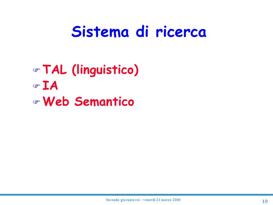 10 Seconda giornata rei – venerdì 24 marzo 2006 Sistema di ricerca F TAL (linguistico) F IA F Web Semantico