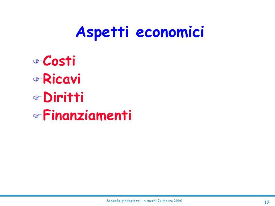 15 Seconda giornata rei – venerdì 24 marzo 2006 Aspetti economici F Costi F Ricavi F Diritti F Finanziamenti