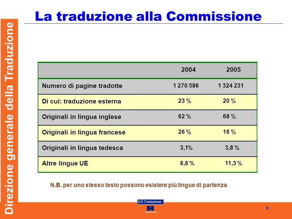 European Commission DG Traduzione Direzione generale della Traduzione 6 2004 2005 Numero di pagine tradotte 1 270 586 1 324 231 Di cui: traduzione est