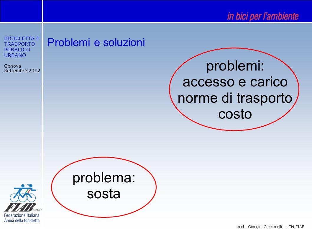 BICICLETTA E TRASPORTO PUBBLICO URBANO Genova Settembre 2012 arch. Giorgio Ceccarelli - CN FIAB Problemi e soluzioni problema: sosta problemi: accesso