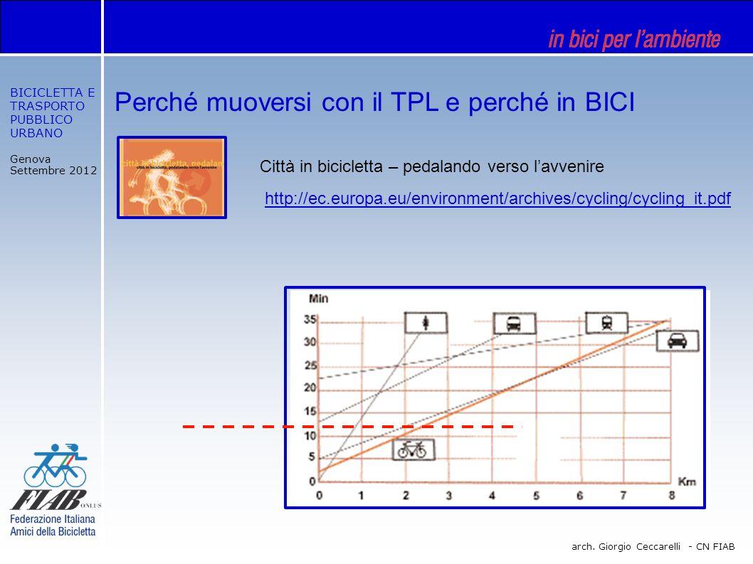 BICICLETTA E TRASPORTO PUBBLICO URBANO Genova Settembre 2012 arch. Giorgio Ceccarelli - CN FIAB Perché muoversi con il TPL e perché in BICI Città in b
