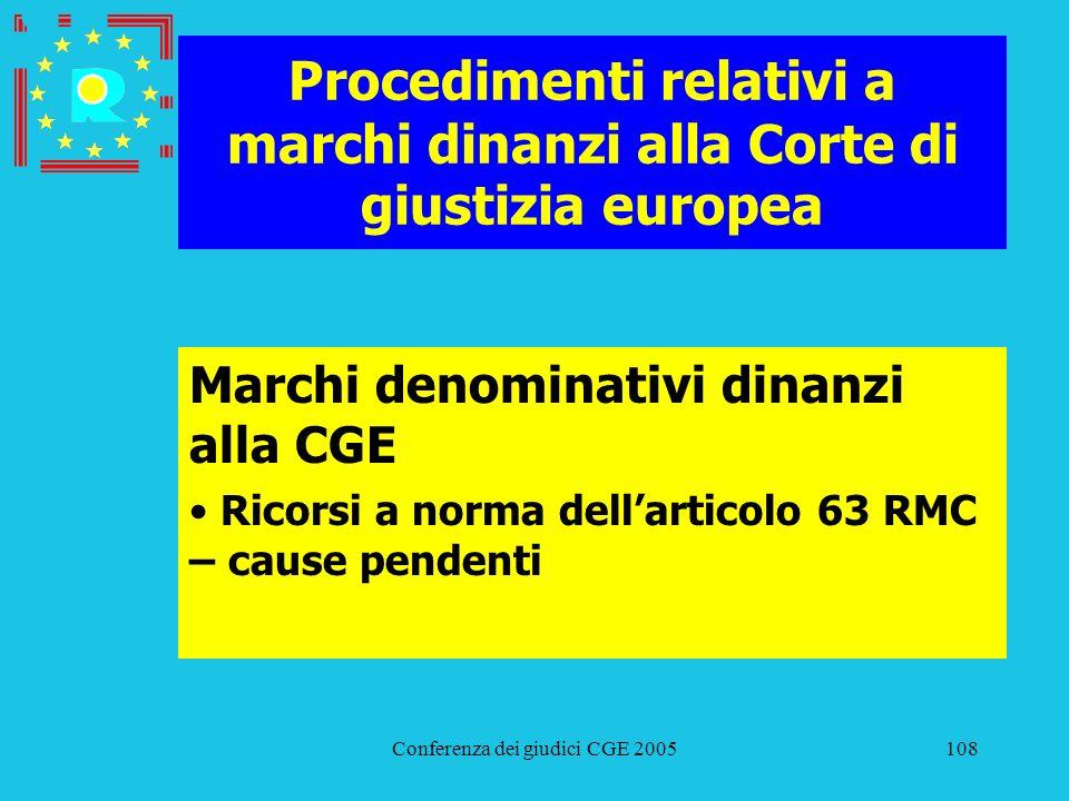 Conferenza dei giudici CGE 2005108 Procedimenti relativi a marchi dinanzi alla Corte di giustizia europea Marchi denominativi dinanzi alla CGE Ricorsi