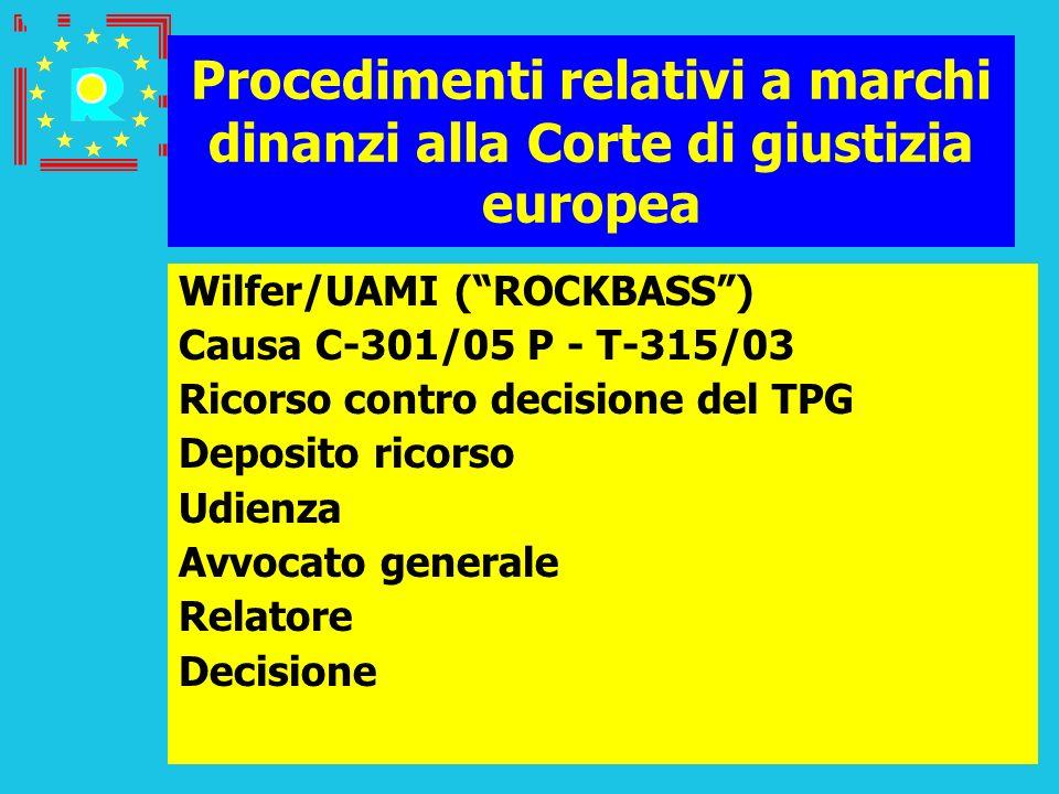 Conferenza dei giudici CGE 2005110 Procedimenti relativi a marchi dinanzi alla Corte di giustizia europea Wilfer/UAMI (ROCKBASS) Causa C-301/05 P - T-