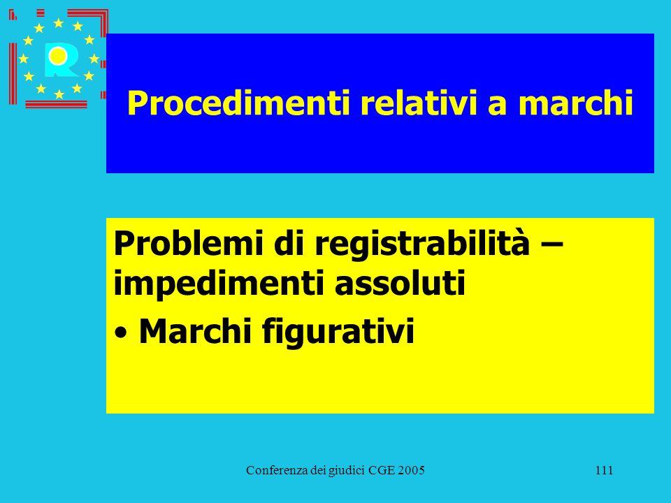 Conferenza dei giudici CGE 2005111 Procedimenti relativi a marchi Problemi di registrabilità – impedimenti assoluti Marchi figurativi
