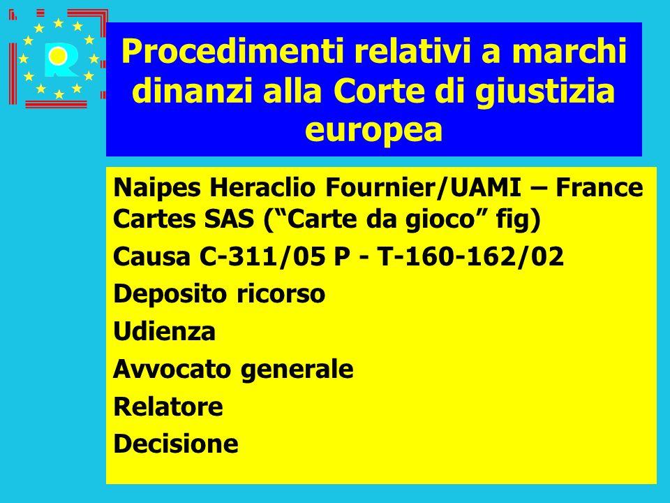 Conferenza dei giudici CGE 2005112 Procedimenti relativi a marchi dinanzi alla Corte di giustizia europea Naipes Heraclio Fournier/UAMI – France Carte