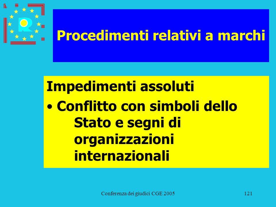Conferenza dei giudici CGE 2005121 Procedimenti relativi a marchi Impedimenti assoluti Conflitto con simboli dello Stato e segni di organizzazioni int