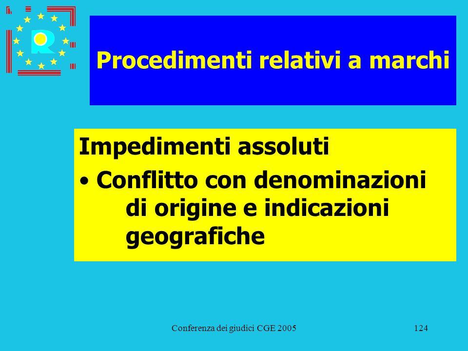 Conferenza dei giudici CGE 2005124 Procedimenti relativi a marchi Impedimenti assoluti Conflitto con denominazioni di origine e indicazioni geografich