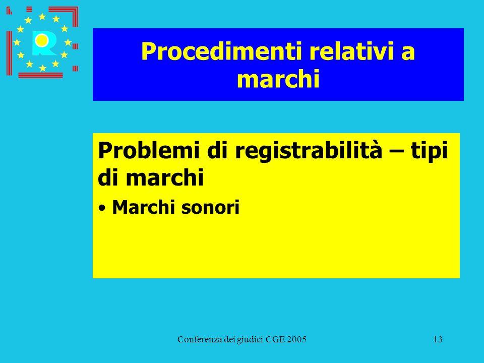 Conferenza dei giudici CGE 200513 Procedimenti relativi a marchi Problemi di registrabilità – tipi di marchi Marchi sonori