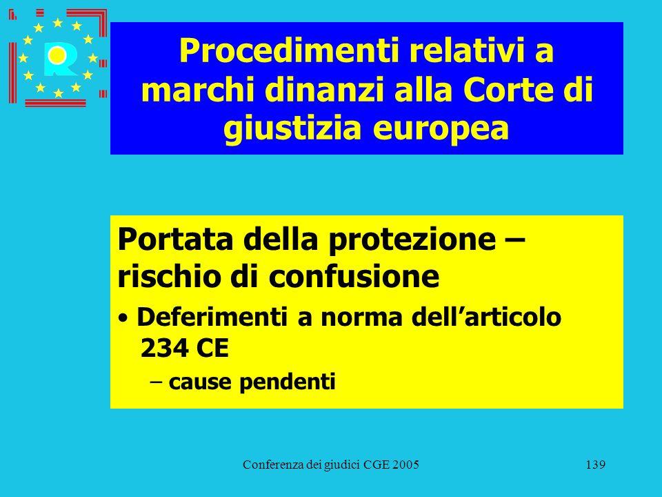 Conferenza dei giudici CGE 2005139 Procedimenti relativi a marchi dinanzi alla Corte di giustizia europea Portata della protezione – rischio di confus