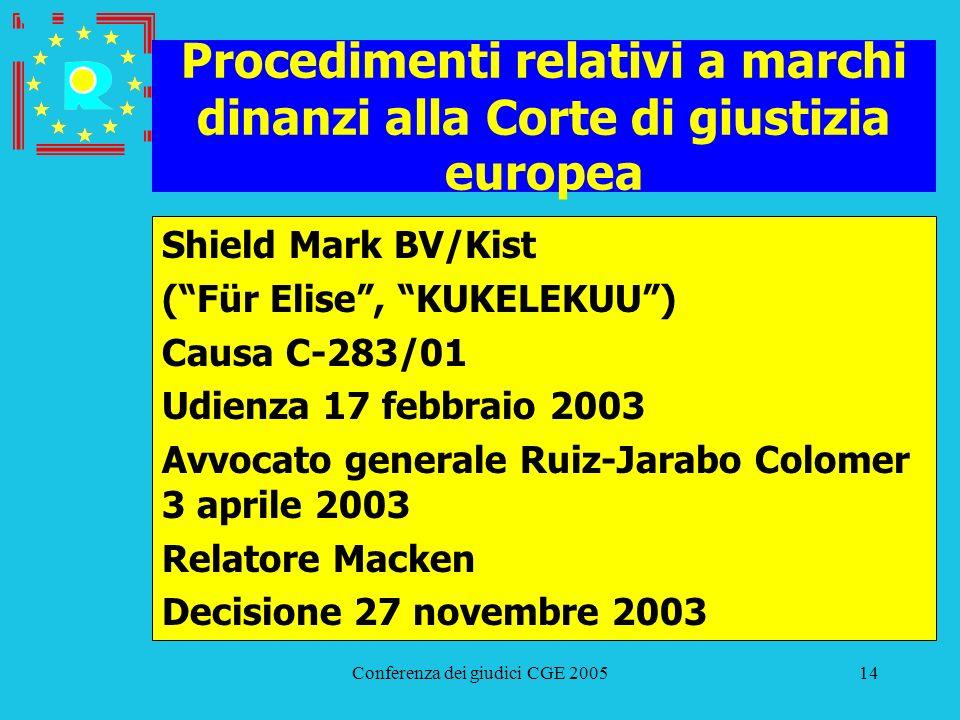 Conferenza dei giudici CGE 200514 Procedimenti relativi a marchi dinanzi alla Corte di giustizia europea Shield Mark BV/Kist (Für Elise, KUKELEKUU) Ca