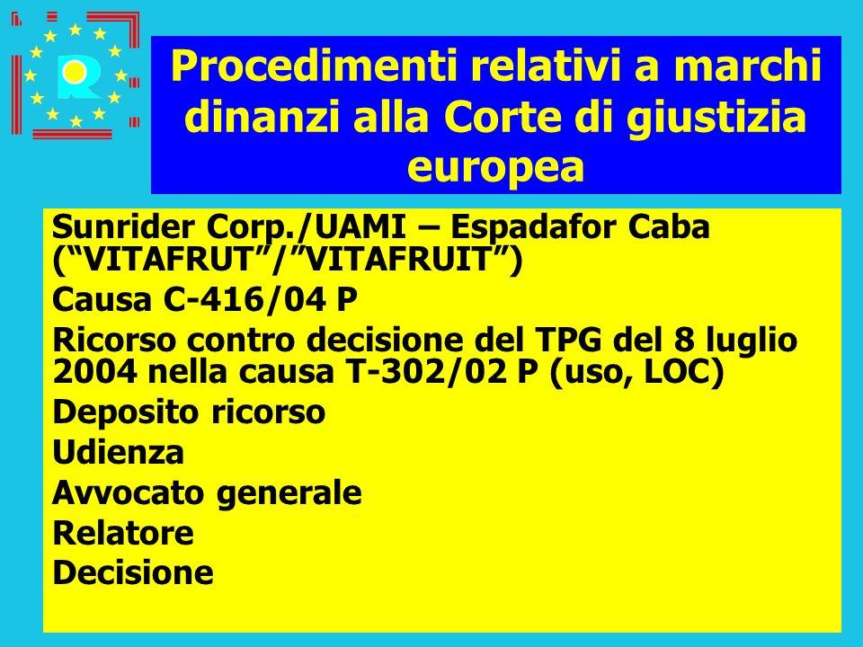 Conferenza dei giudici CGE 2005152 Procedimenti relativi a marchi dinanzi alla Corte di giustizia europea Sunrider Corp./UAMI – Espadafor Caba (VITAFR