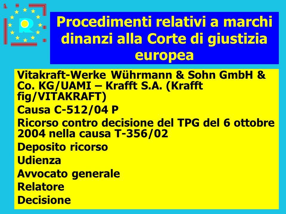 Conferenza dei giudici CGE 2005154 Procedimenti relativi a marchi dinanzi alla Corte di giustizia europea Vitakraft-Werke Wührmann & Sohn GmbH & Co. K