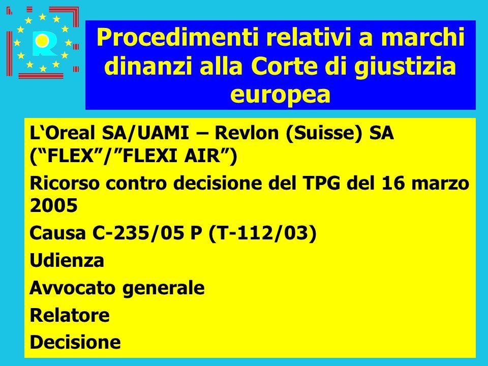 Conferenza dei giudici CGE 2005156 Procedimenti relativi a marchi dinanzi alla Corte di giustizia europea LOreal SA/UAMI – Revlon (Suisse) SA (FLEX/FL