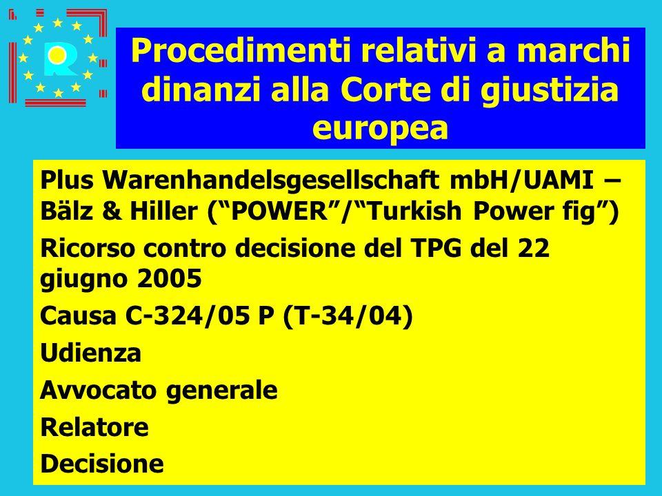 Conferenza dei giudici CGE 2005162 Procedimenti relativi a marchi dinanzi alla Corte di giustizia europea Plus Warenhandelsgesellschaft mbH/UAMI – Bäl