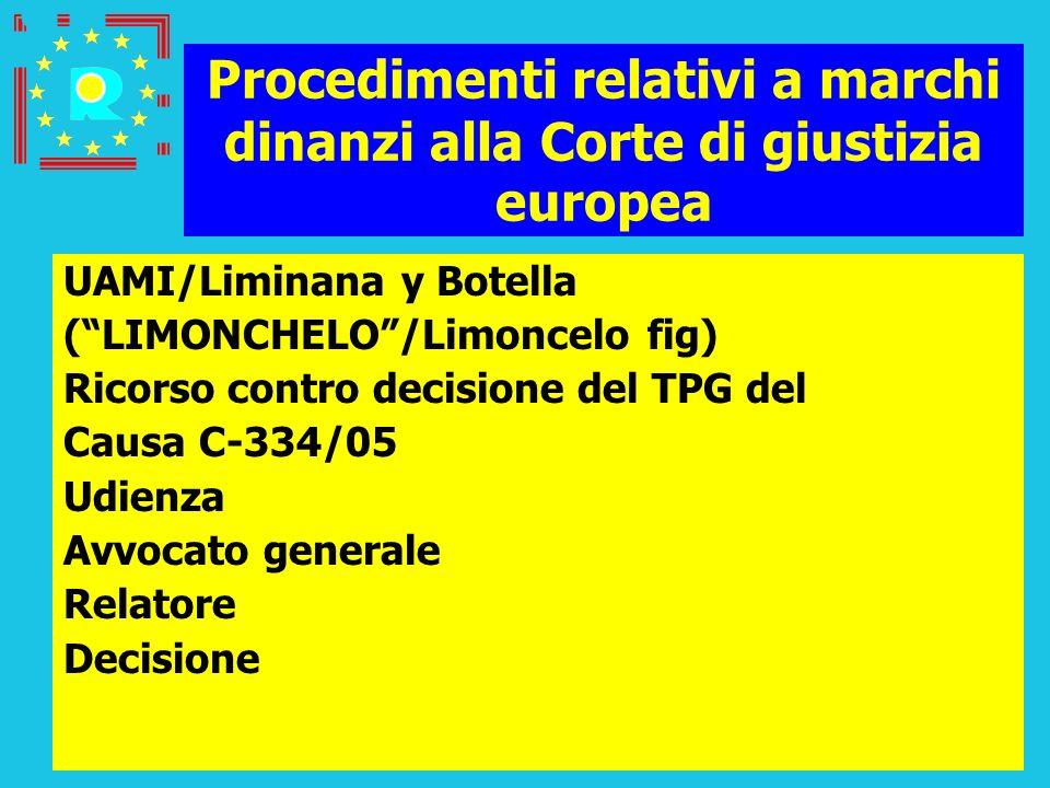 Conferenza dei giudici CGE 2005164 Procedimenti relativi a marchi dinanzi alla Corte di giustizia europea UAMI/Liminana y Botella (LIMONCHELO/Limoncel