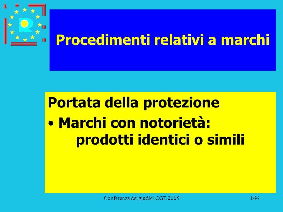 Conferenza dei giudici CGE 2005166 Procedimenti relativi a marchi Portata della protezione Marchi con notorietà: prodotti identici o simili