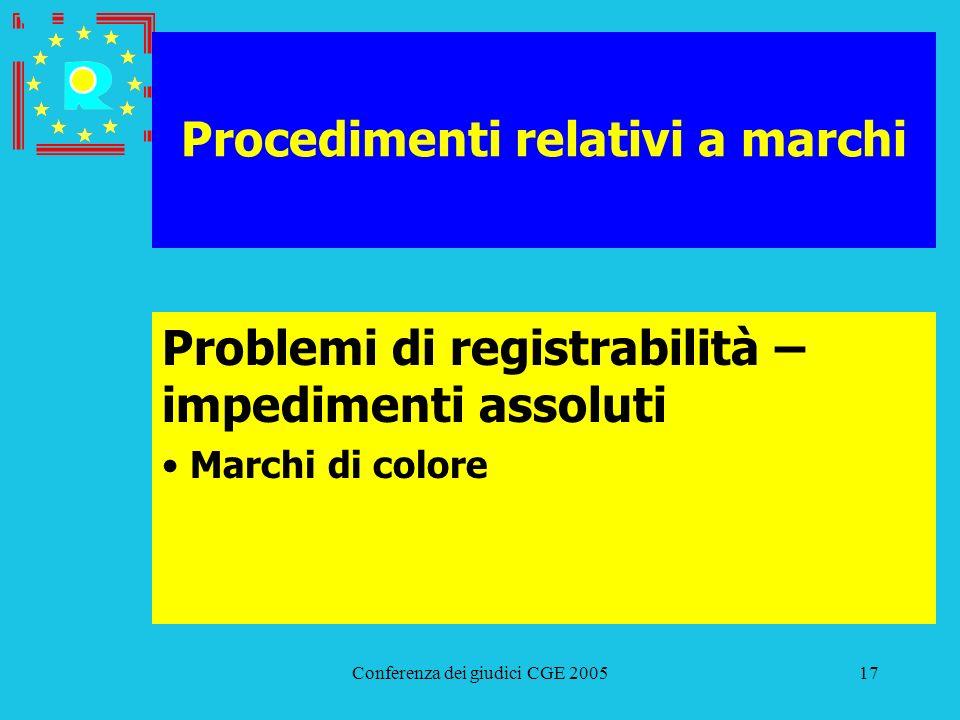Conferenza dei giudici CGE 200517 Procedimenti relativi a marchi Problemi di registrabilità – impedimenti assoluti Marchi di colore