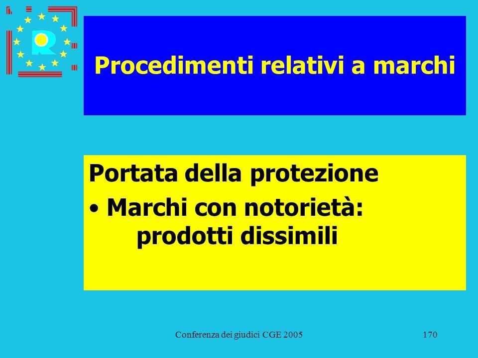 Conferenza dei giudici CGE 2005170 Procedimenti relativi a marchi Portata della protezione Marchi con notorietà: prodotti dissimili