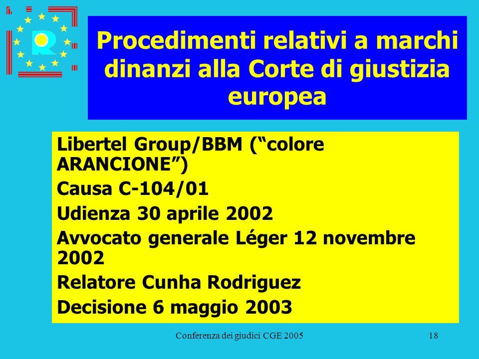 Conferenza dei giudici CGE 200518 Procedimenti relativi a marchi dinanzi alla Corte di giustizia europea Libertel Group/BBM (colore ARANCIONE) Causa C