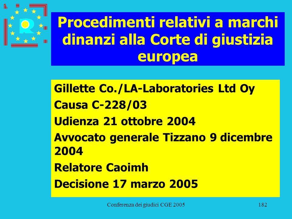 Conferenza dei giudici CGE 2005182 Procedimenti relativi a marchi dinanzi alla Corte di giustizia europea Gillette Co./LA-Laboratories Ltd Oy Causa C-
