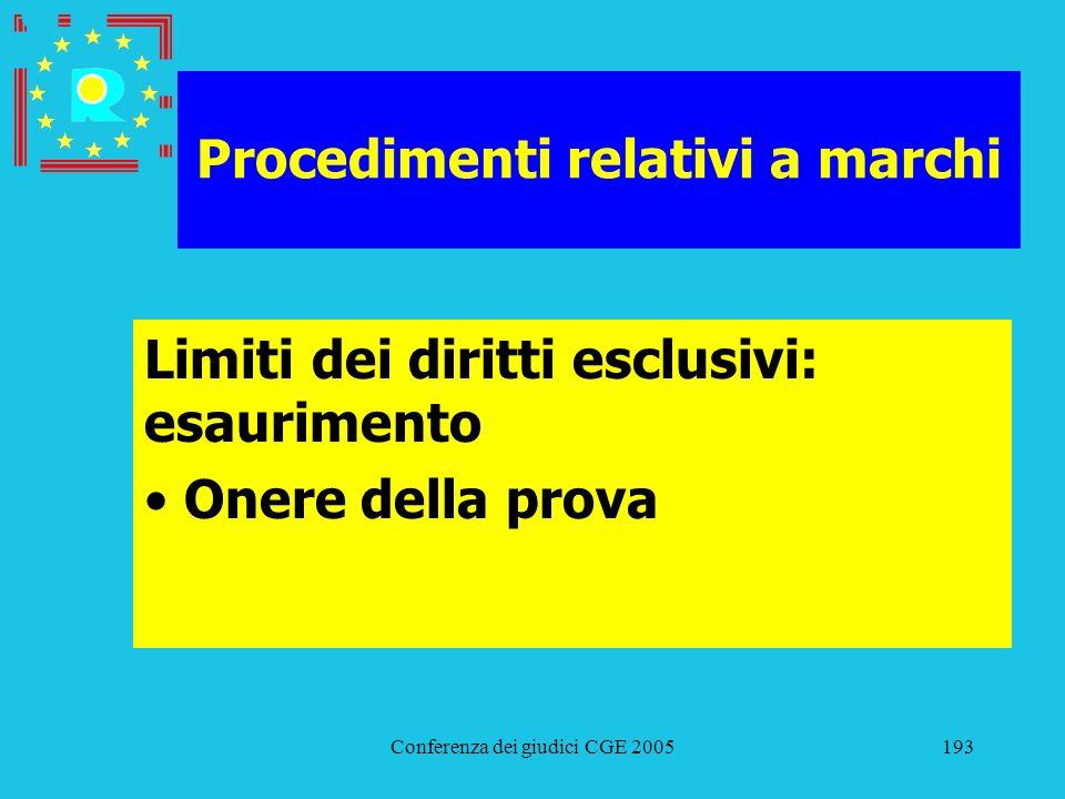 Conferenza dei giudici CGE 2005193 Procedimenti relativi a marchi Limiti dei diritti esclusivi: esaurimento Onere della prova