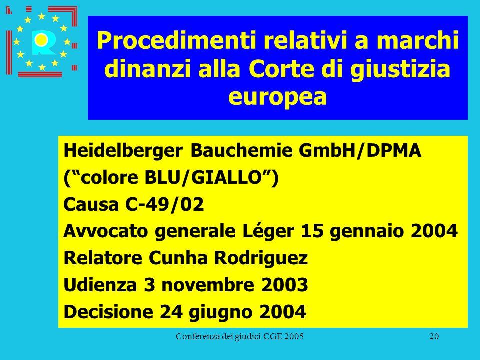 Conferenza dei giudici CGE 200520 Procedimenti relativi a marchi dinanzi alla Corte di giustizia europea Heidelberger Bauchemie GmbH/DPMA (colore BLU/