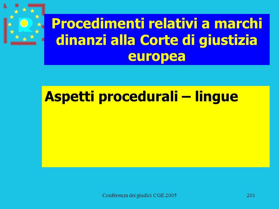 Conferenza dei giudici CGE 2005201 Procedimenti relativi a marchi dinanzi alla Corte di giustizia europea Aspetti procedurali – lingue