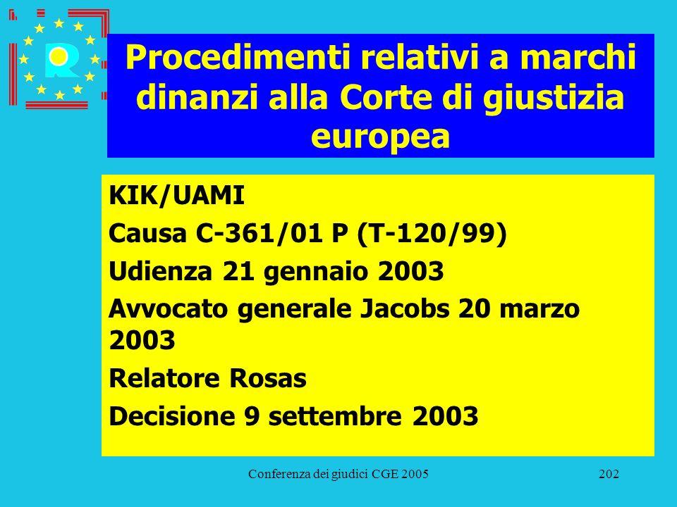 Conferenza dei giudici CGE 2005202 Procedimenti relativi a marchi dinanzi alla Corte di giustizia europea KIK/UAMI Causa C-361/01 P (T-120/99) Udienza