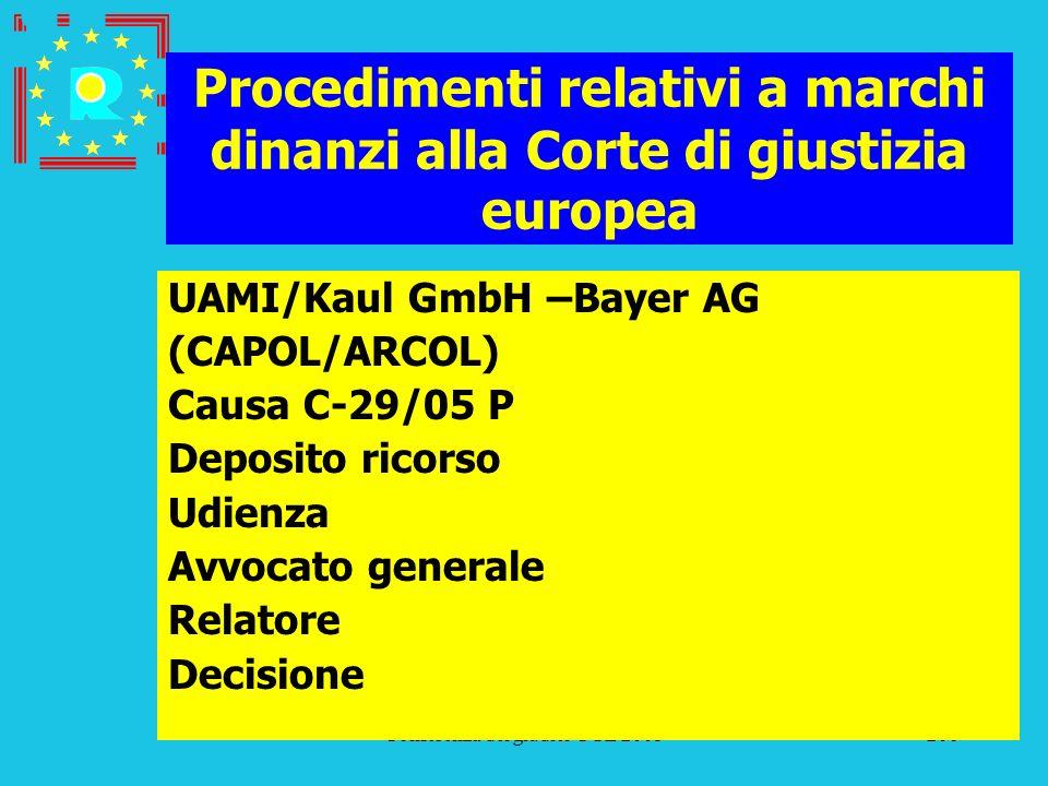 Conferenza dei giudici CGE 2005206 Procedimenti relativi a marchi dinanzi alla Corte di giustizia europea UAMI/Kaul GmbH –Bayer AG (CAPOL/ARCOL) Causa