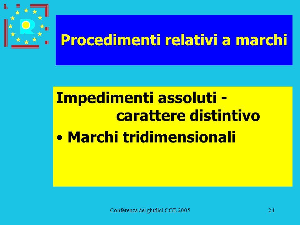 Conferenza dei giudici CGE 200524 Procedimenti relativi a marchi Impedimenti assoluti - carattere distintivo Marchi tridimensionali