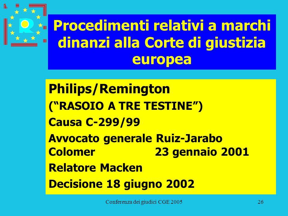 Conferenza dei giudici CGE 200526 Procedimenti relativi a marchi dinanzi alla Corte di giustizia europea Philips/Remington (RASOIO A TRE TESTINE) Caus