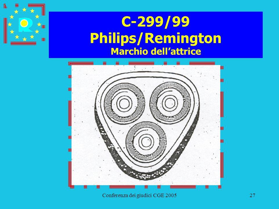 Conferenza dei giudici CGE 200527 C-299/99 Philips/Remington Marchio dellattrice