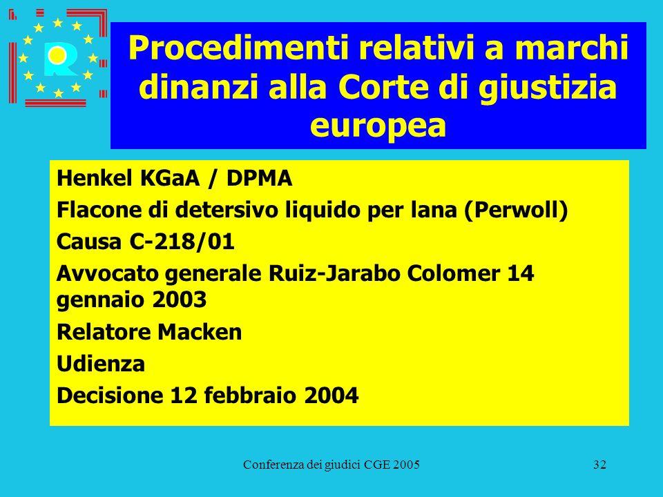 Conferenza dei giudici CGE 200532 Procedimenti relativi a marchi dinanzi alla Corte di giustizia europea Henkel KGaA / DPMA Flacone di detersivo liqui