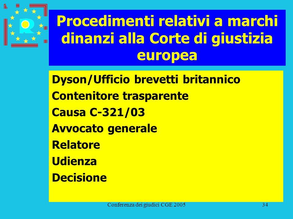 Conferenza dei giudici CGE 200534 Procedimenti relativi a marchi dinanzi alla Corte di giustizia europea Dyson/Ufficio brevetti britannico Contenitore