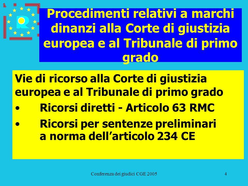 Conferenza dei giudici CGE 20055 Procedimenti relativi a marchi Diritto sostanziale in materia di marchi Oggetto protetto Condizioni di protezione Diritti conferiti Eccezioni ai diritti esclusivi