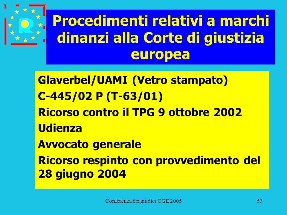 Conferenza dei giudici CGE 200553 Procedimenti relativi a marchi dinanzi alla Corte di giustizia europea Glaverbel/UAMI (Vetro stampato) C-445/02 P (T
