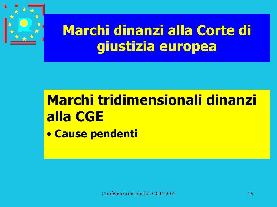 Conferenza dei giudici CGE 200559 Marchi dinanzi alla Corte di giustizia europea Marchi tridimensionali dinanzi alla CGE Cause pendenti