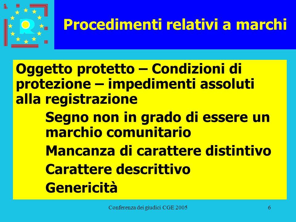 Conferenza dei giudici CGE 200577 Procedimenti relativi a marchi Problemi di registrabilità – impedimenti assoluti Rifiuti basati su mancanza di carattere distintivo, carattere descrittivo, genericità (articolo 7 RMC, articolo 3 DM) Marchi denominativi