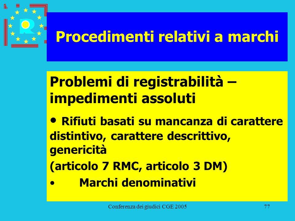 Conferenza dei giudici CGE 200577 Procedimenti relativi a marchi Problemi di registrabilità – impedimenti assoluti Rifiuti basati su mancanza di carat