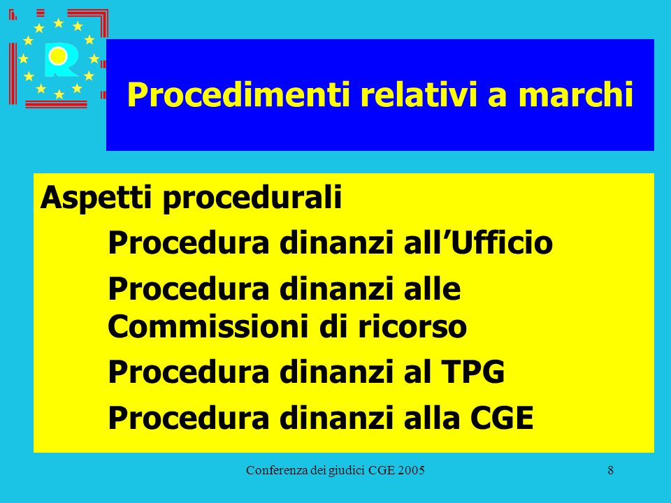 Conferenza dei giudici CGE 20058 Procedimenti relativi a marchi Aspetti procedurali Procedura dinanzi allUfficio Procedura dinanzi alle Commissioni di