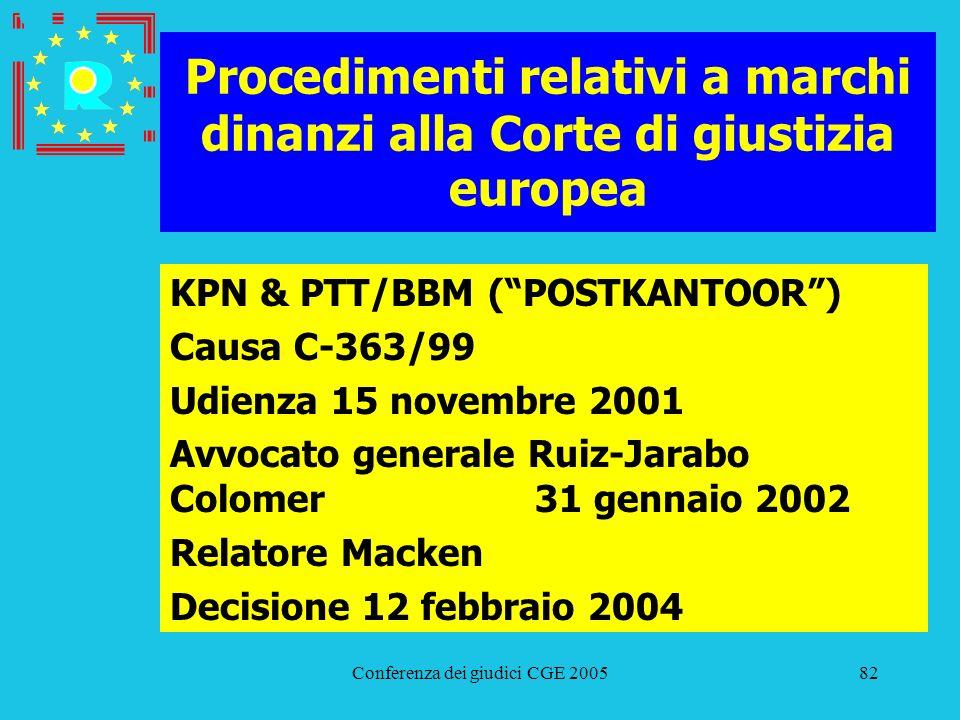 Conferenza dei giudici CGE 200582 Procedimenti relativi a marchi dinanzi alla Corte di giustizia europea KPN & PTT/BBM (POSTKANTOOR) Causa C-363/99 Ud