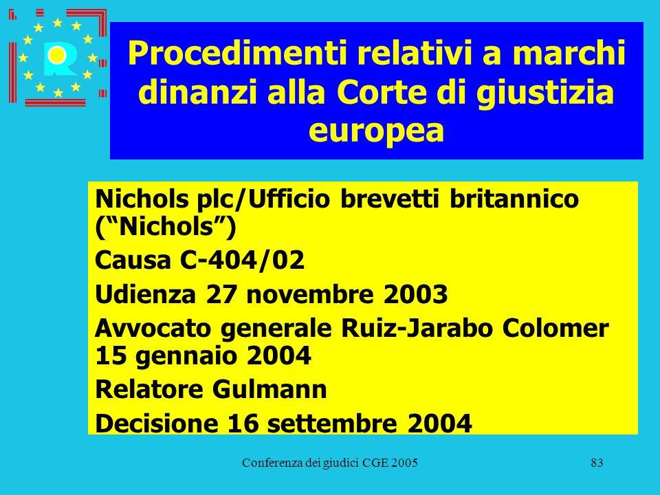 Conferenza dei giudici CGE 200583 Procedimenti relativi a marchi dinanzi alla Corte di giustizia europea Nichols plc/Ufficio brevetti britannico (Nich