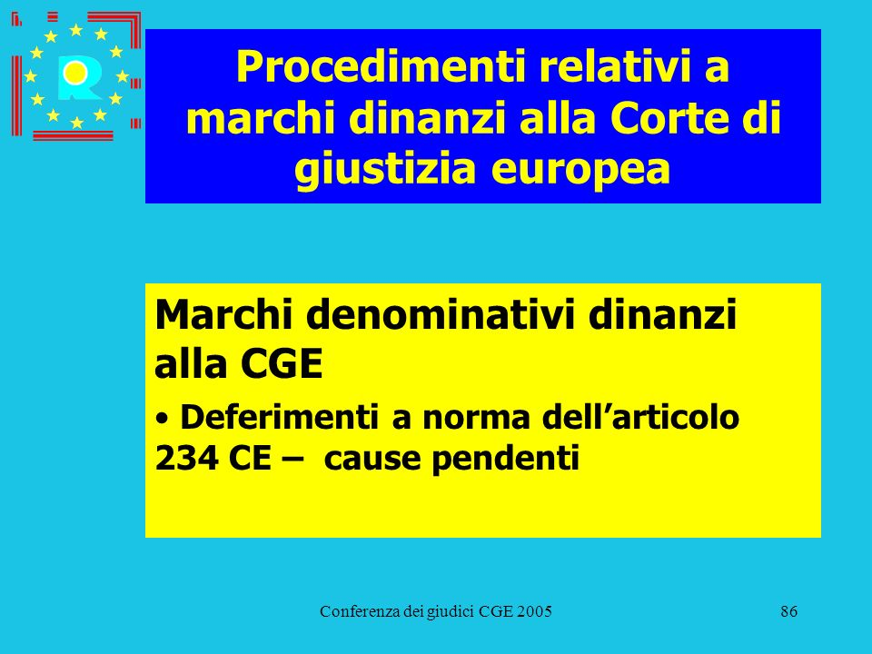Conferenza dei giudici CGE 200586 Procedimenti relativi a marchi dinanzi alla Corte di giustizia europea Marchi denominativi dinanzi alla CGE Deferime
